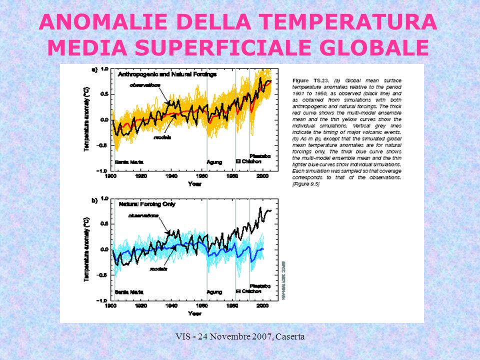 ANOMALIE DELLA TEMPERATURA MEDIA SUPERFICIALE GLOBALE