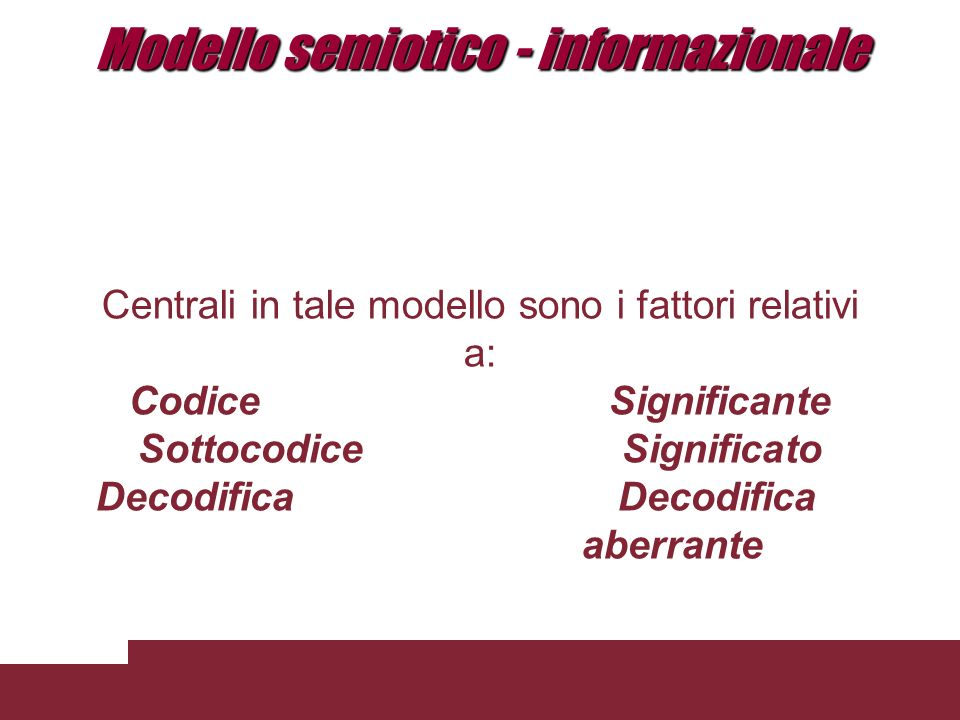 Sottocodice Significato Decodifica Decodifica aberrante