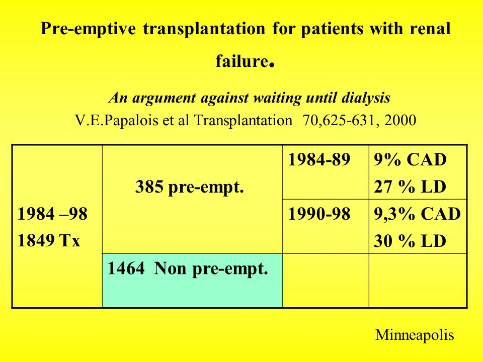 Pre-emptive transplantation for patients with renal failure