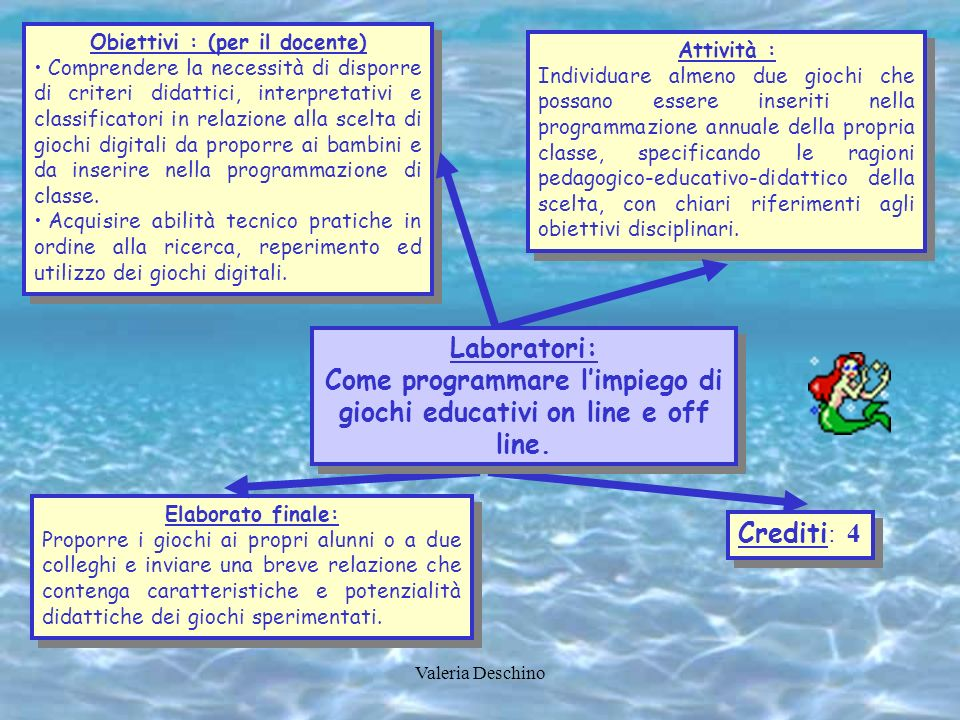 Come programmare l'impiego di giochi educativi on line e off line.