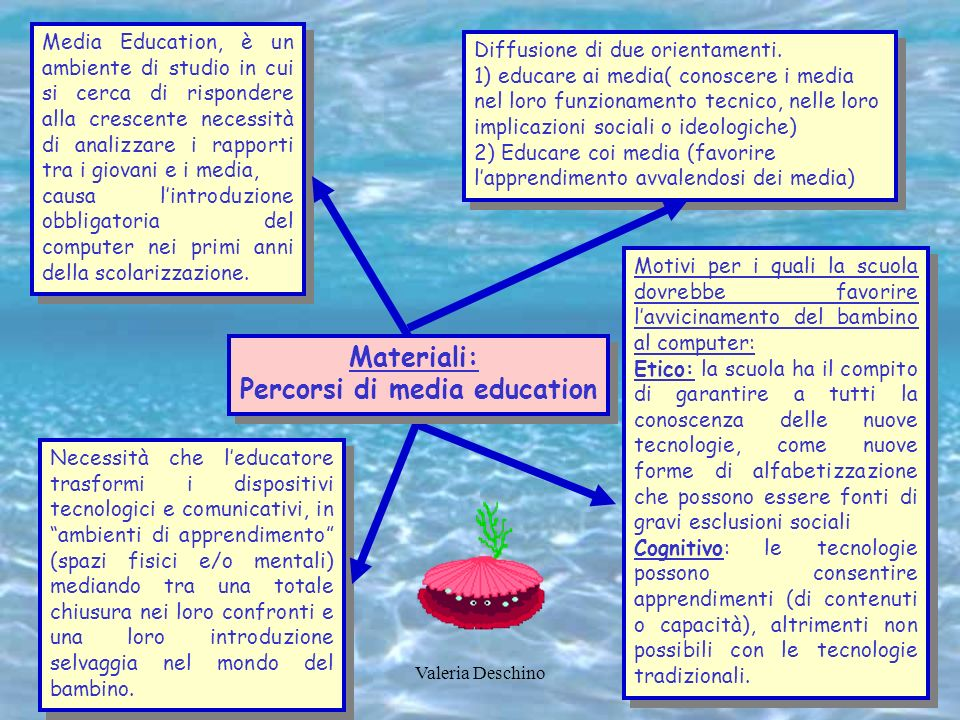 Percorsi di media education