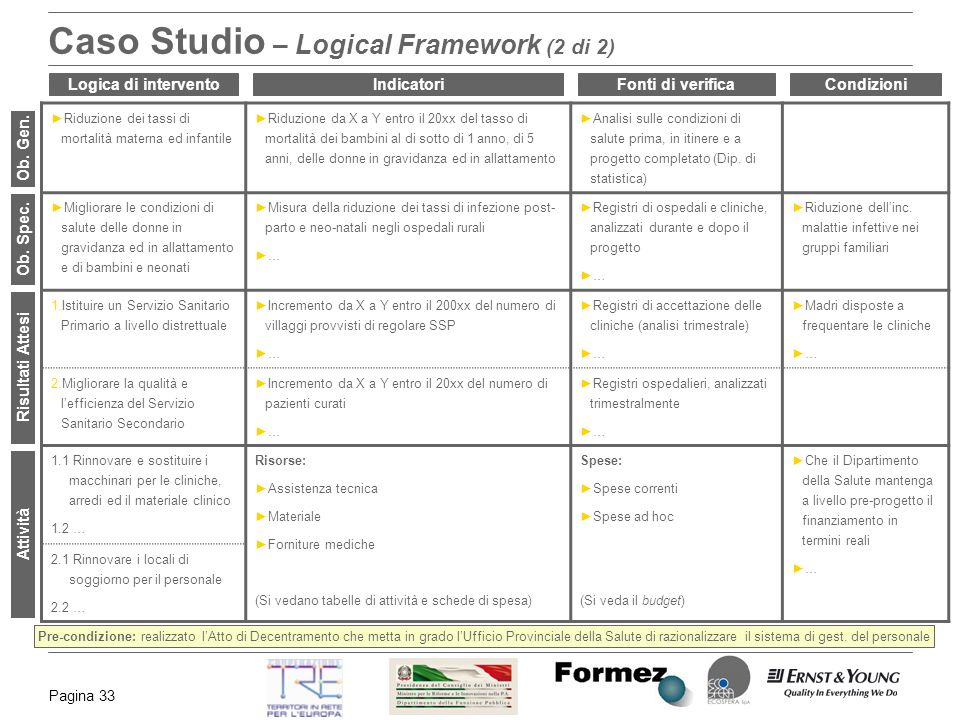 Caso Studio – Logical Framework (2 di 2)