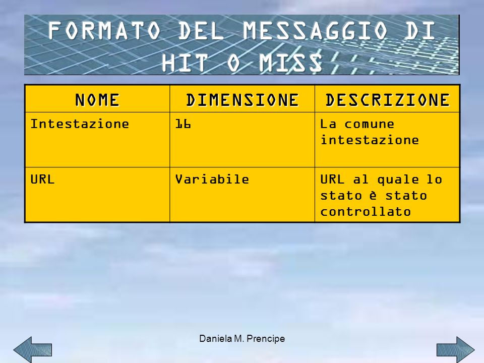 FORMATO DEL MESSAGGIO DI HIT O MISS