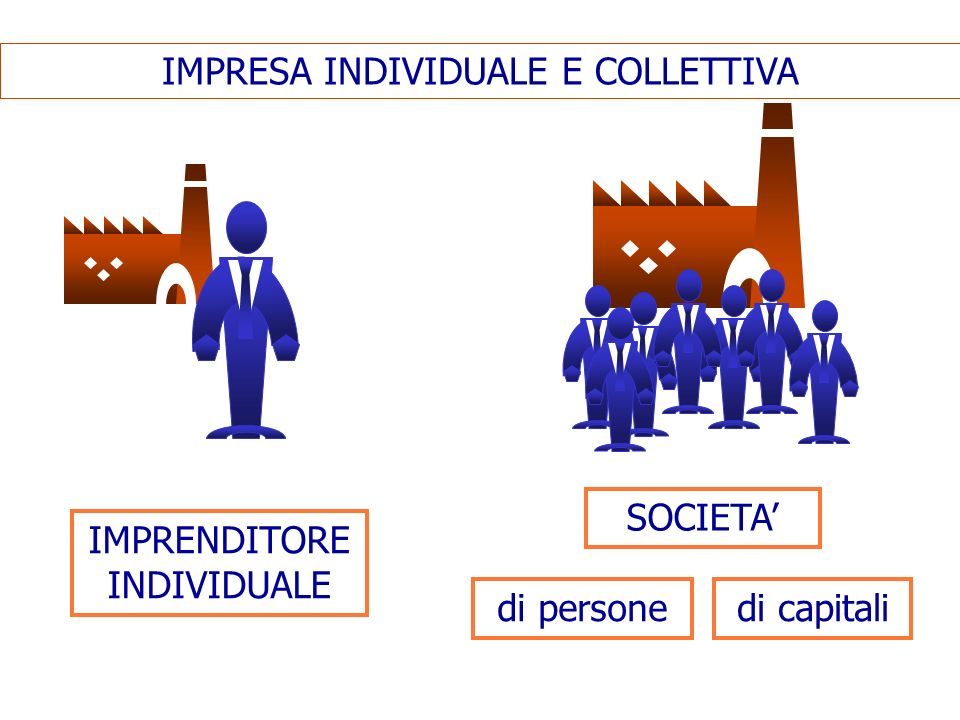 IMPRESA INDIVIDUALE E COLLETTIVA