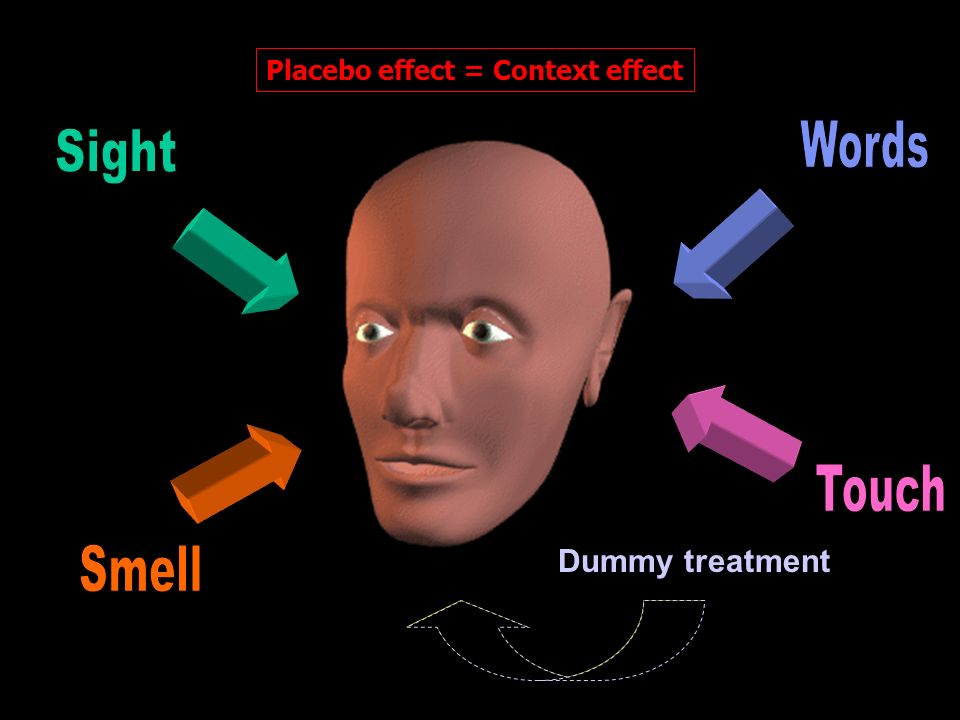 Words Sight Touch Smell Dummy treatment Medical treatment
