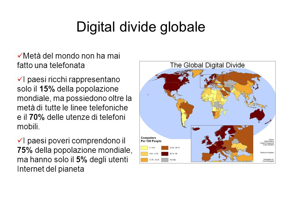 Digital divide globale
