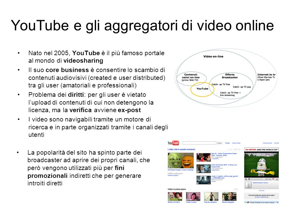 YouTube e gli aggregatori di video online