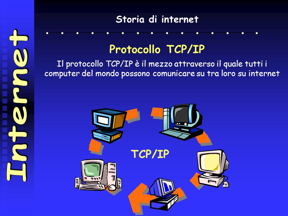 Internet Protocollo TCP/IP TCP/IP Storia di internet