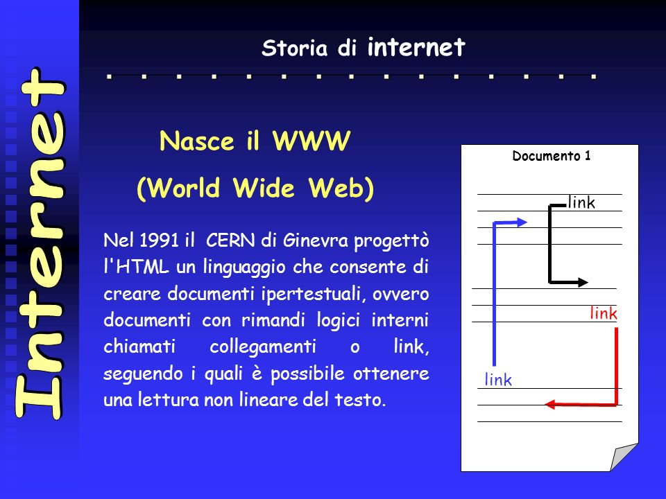 Internet Nasce il WWW (World Wide Web) Storia di internet