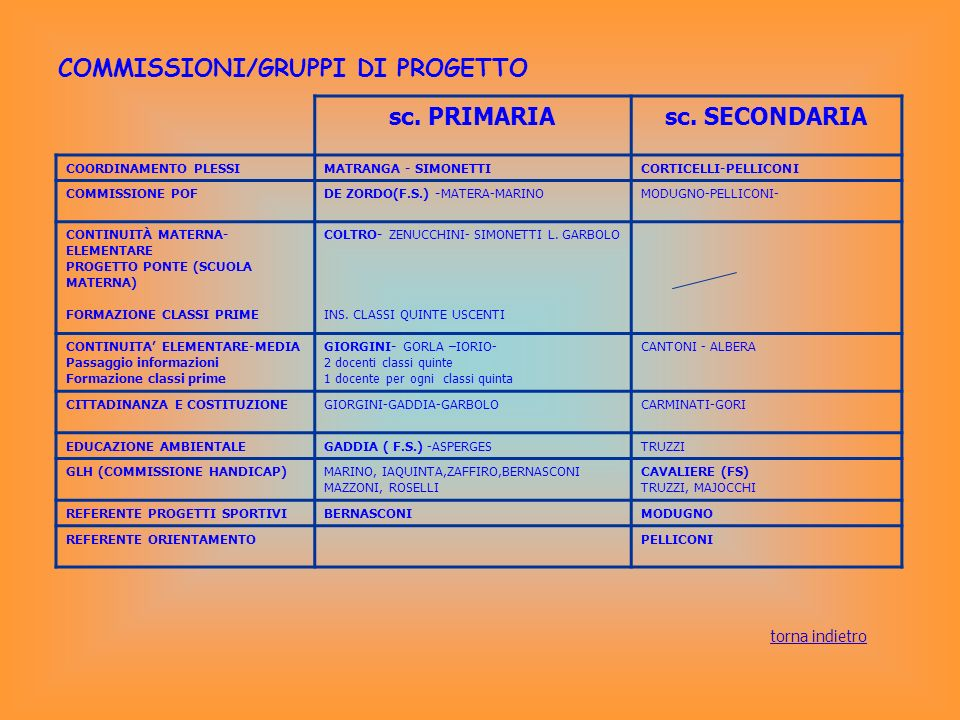 sc. PRIMARIA sc. SECONDARIA