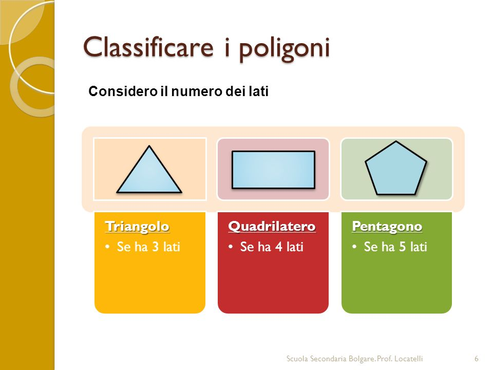 Classificare i poligoni