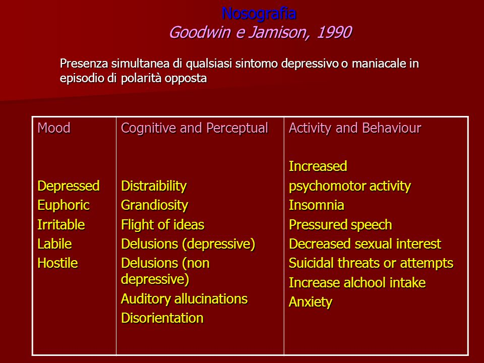 Nosografia Goodwin e Jamison, 1990 Mood Depressed Euphoric Irritable