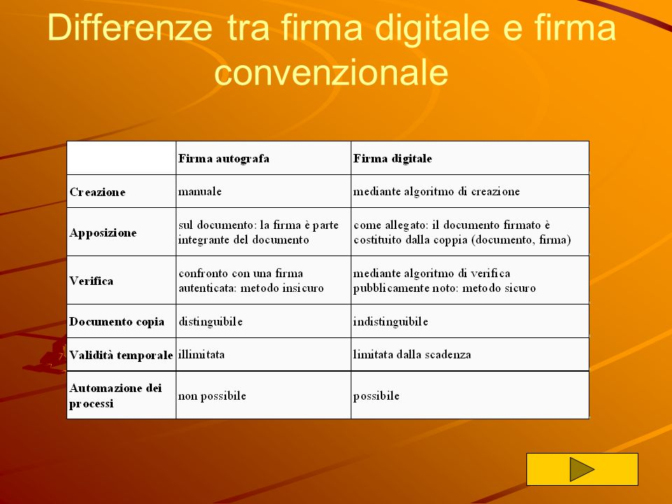 Differenze tra firma digitale e firma convenzionale