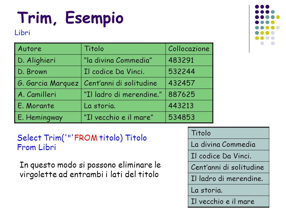 Trim, Esempio Select Trim( FROM titolo) Titolo From Libri