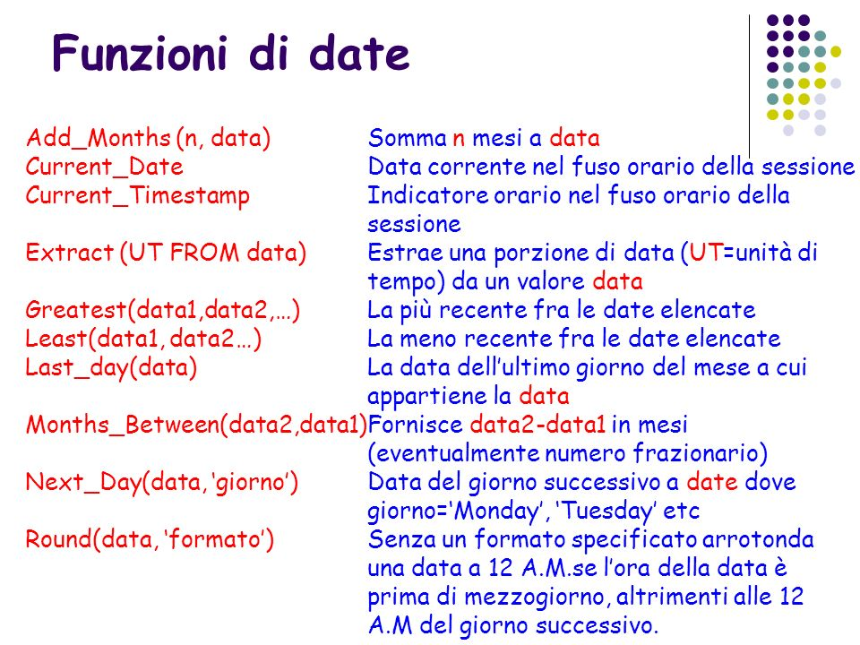 Funzioni di date Add_Months (n, data) Current_Date Current_Timestamp