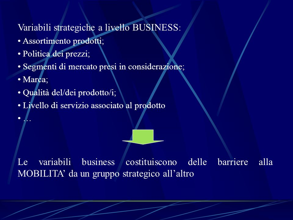 Variabili strategiche a livello BUSINESS: