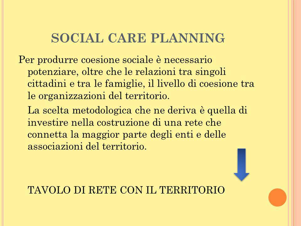 SOCIAL CARE PLANNING