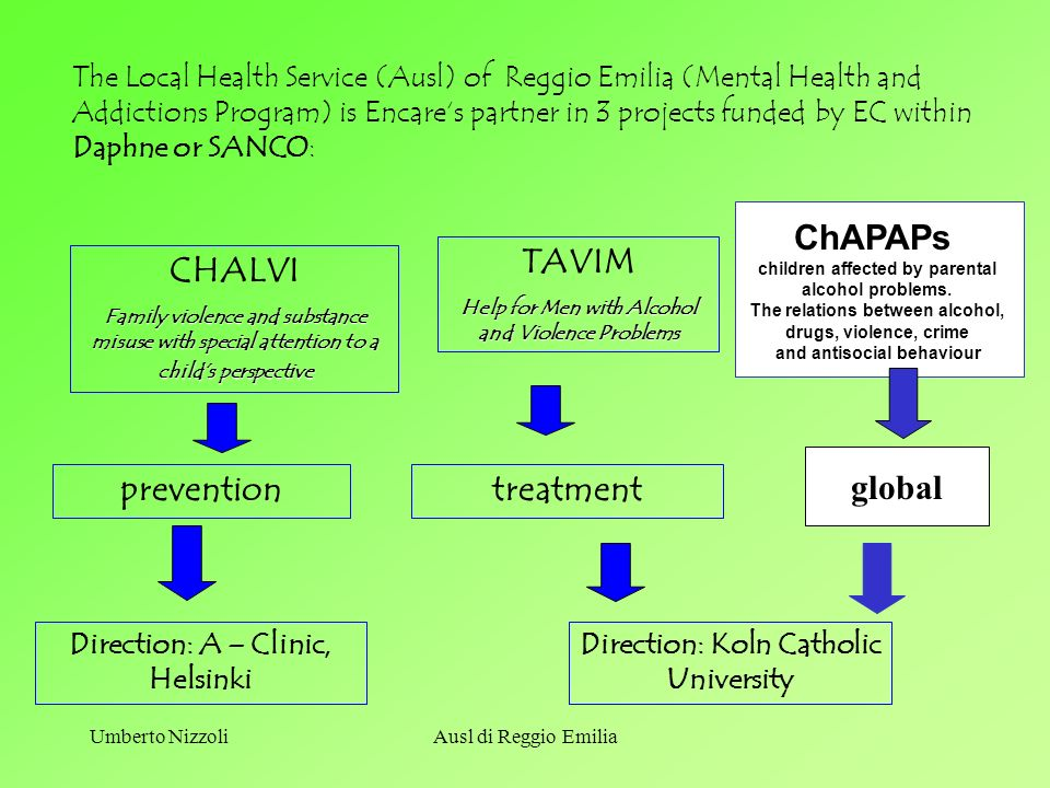 ChAPAPs TAVIM CHALVI global prevention treatment