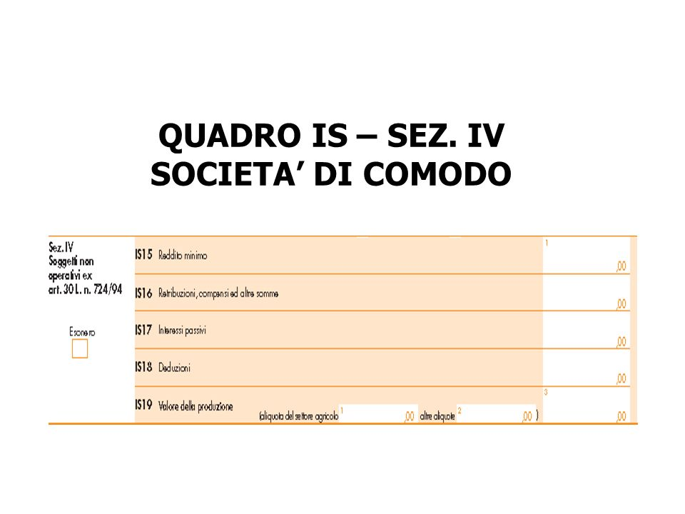 QUADRO IS – SEZ. IV SOCIETA' DI COMODO
