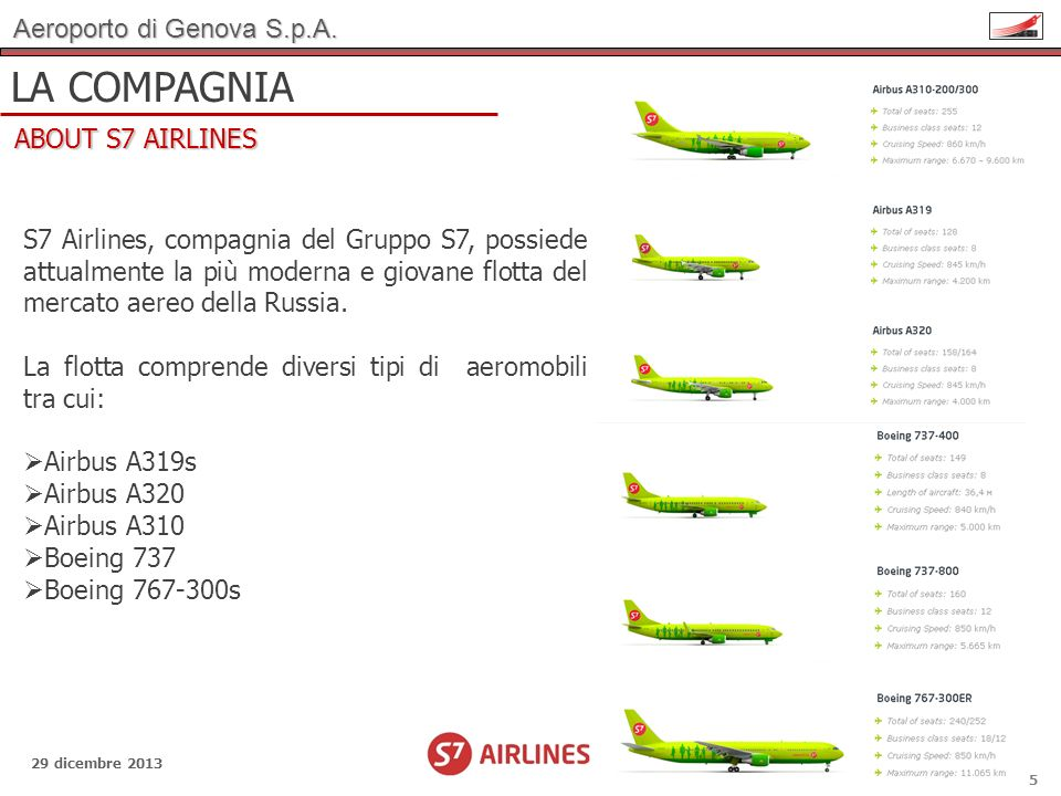 LA COMPAGNIA ABOUT S7 AIRLINES
