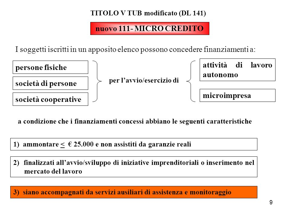 TITOLO V TUB modificato (DL 141)
