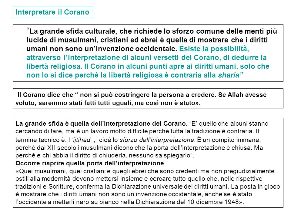 Interpretare il Corano