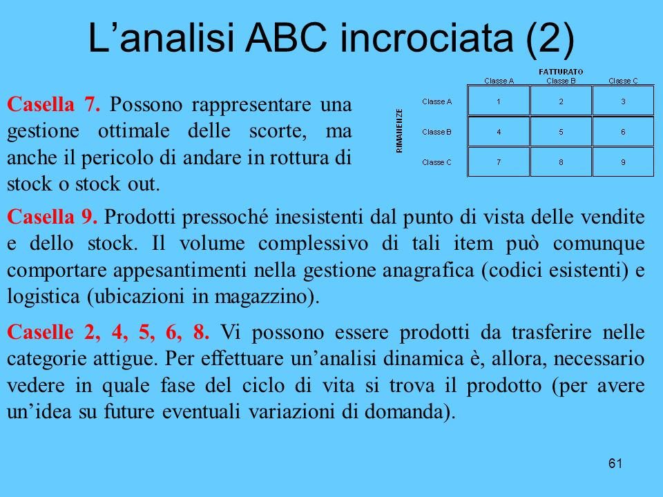 L'analisi ABC incrociata (2)