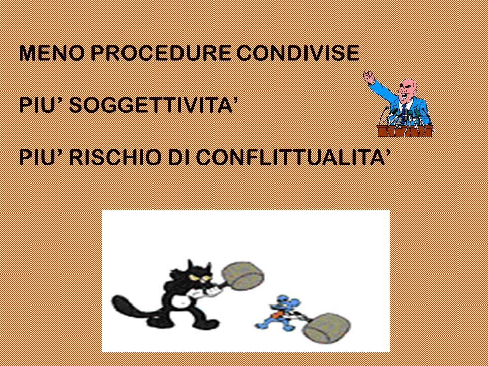 MENO PROCEDURE CONDIVISE