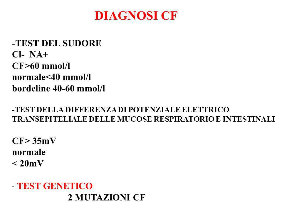 DIAGNOSI CF -TEST DEL SUDORE Cl- NA+ CF>60 mmol/l