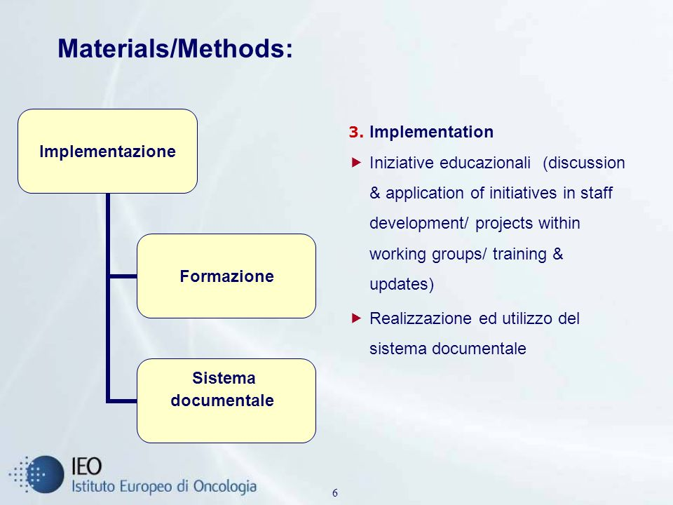 Materials/Methods: 3. Implementation.