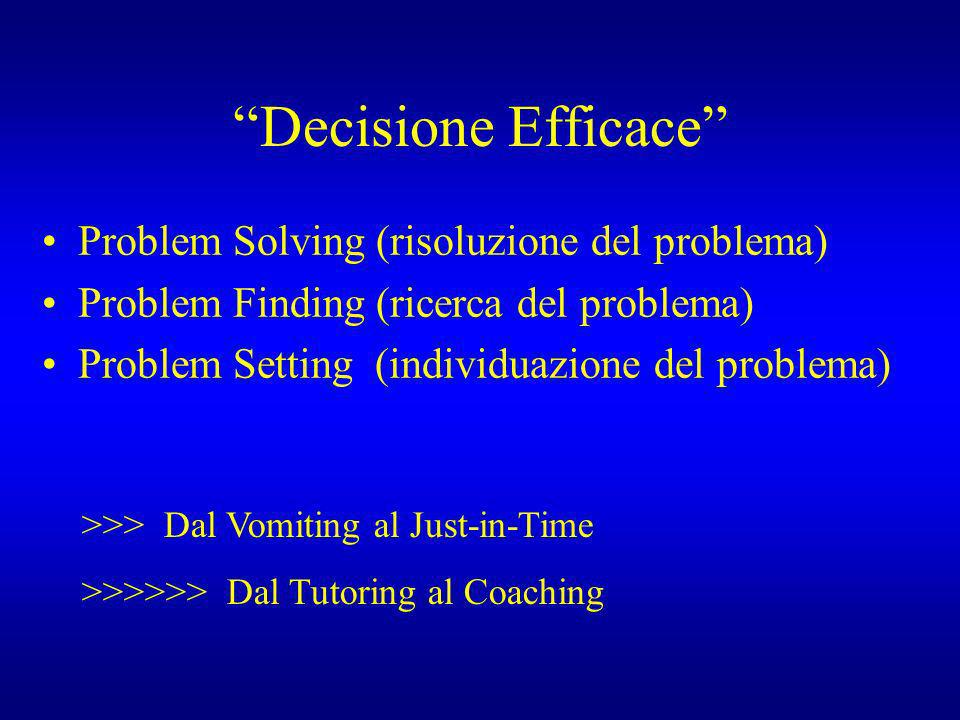 Decisione Efficace Problem Solving (risoluzione del problema)