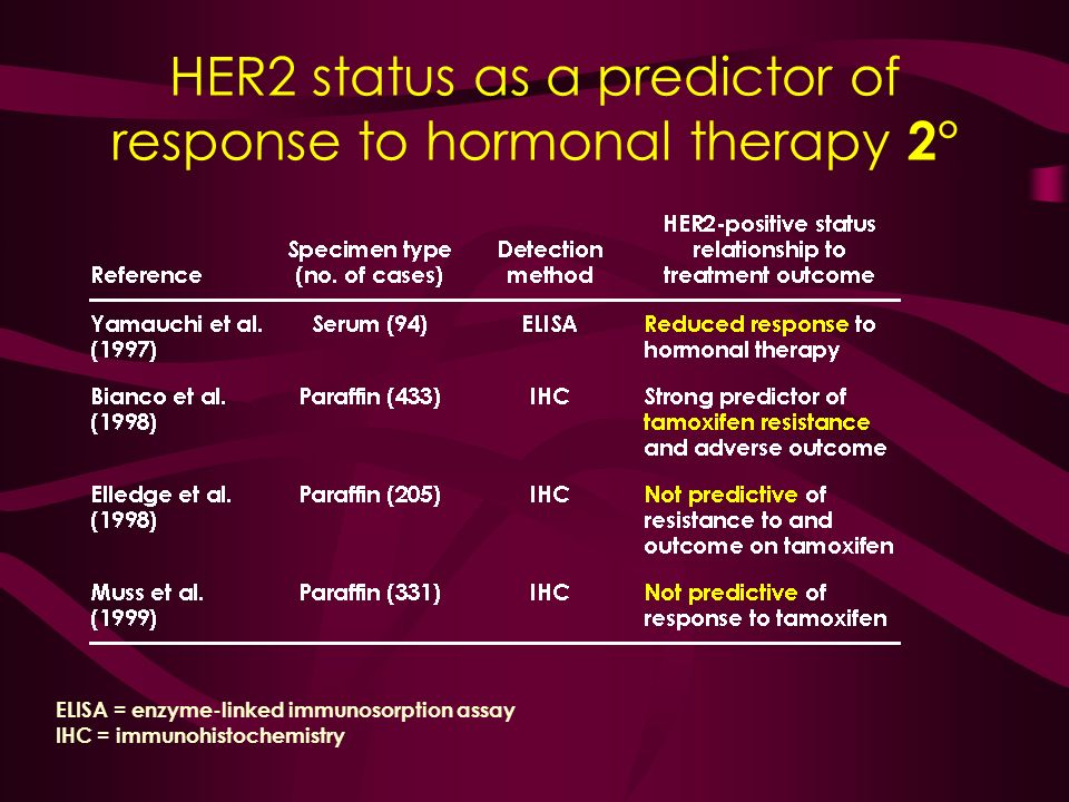 HER2 status as a predictor of response to hormonal therapy 2°