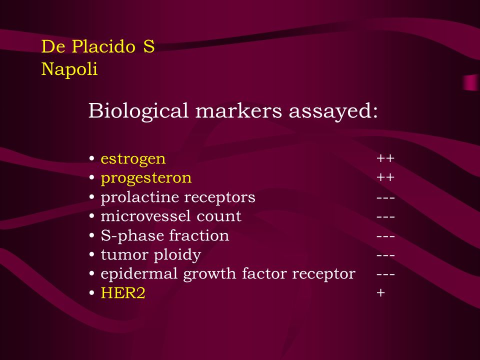 Biological markers assayed