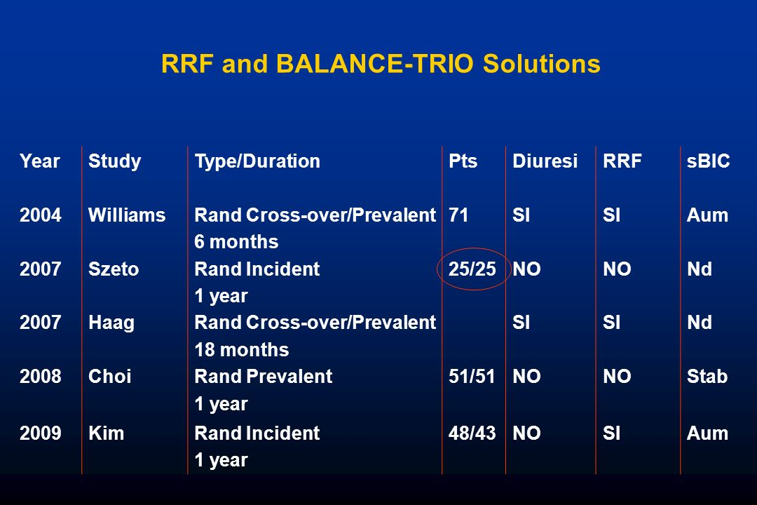 RRF and BALANCE-TRIO Solutions