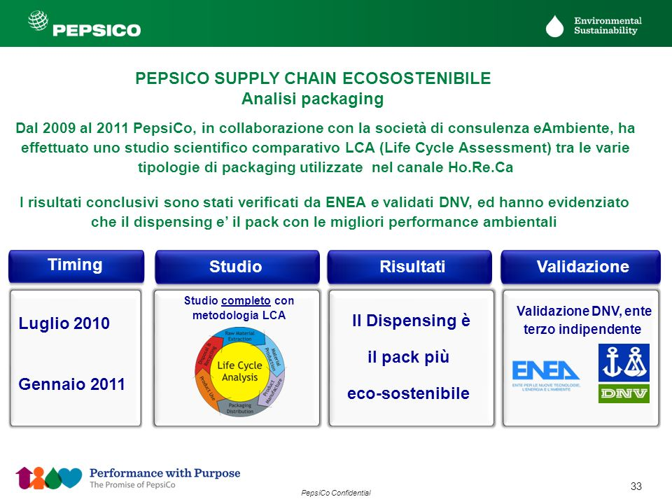 PEPSICO SUPPLY CHAIN ECOSOSTENIBILE Analisi packaging