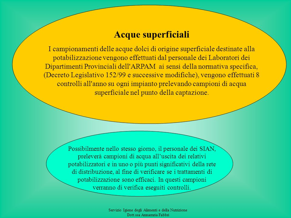 Acque superficiali