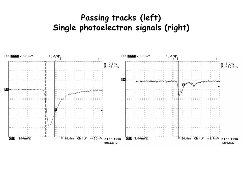Passing tracks (left) Single photoelectron signals (right)