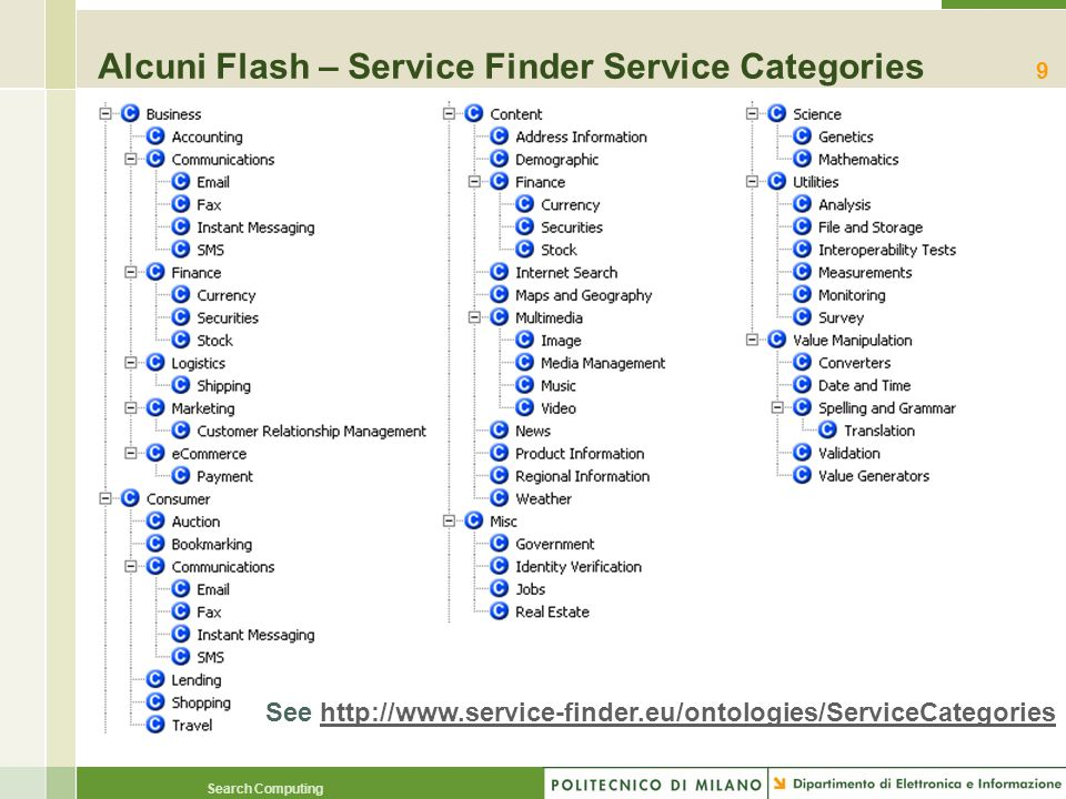 Alcuni Flash – Service Finder Service Categories