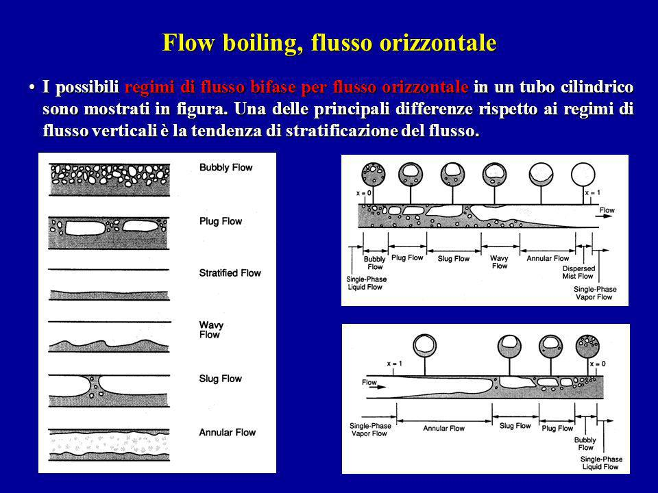 Flow boiling, flusso orizzontale