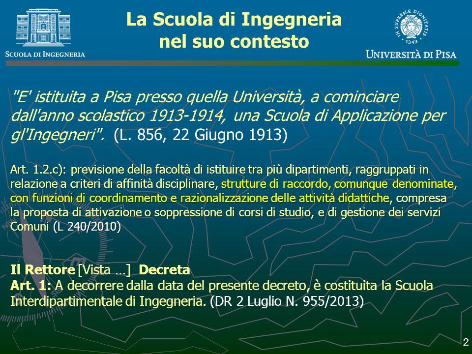 Calendario Lezioni Unipi.La Scuola Di Ingegneria Dell Universita Di Pisa Ppt Scaricare