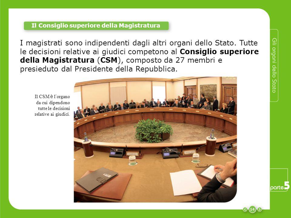 Gli organi dello stato il parlamento italiano le immunit for Consiglio superiore della magistratura