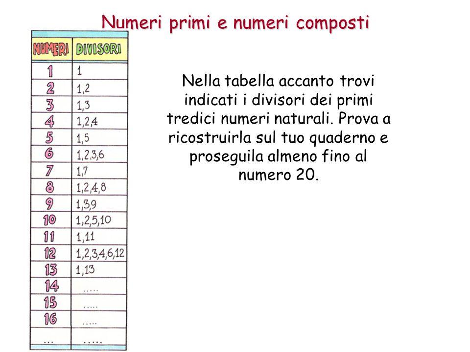 Massimo comun divisore ppt scaricare for Divisori di 77