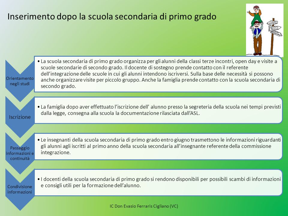 Nuovo indiano dating app
