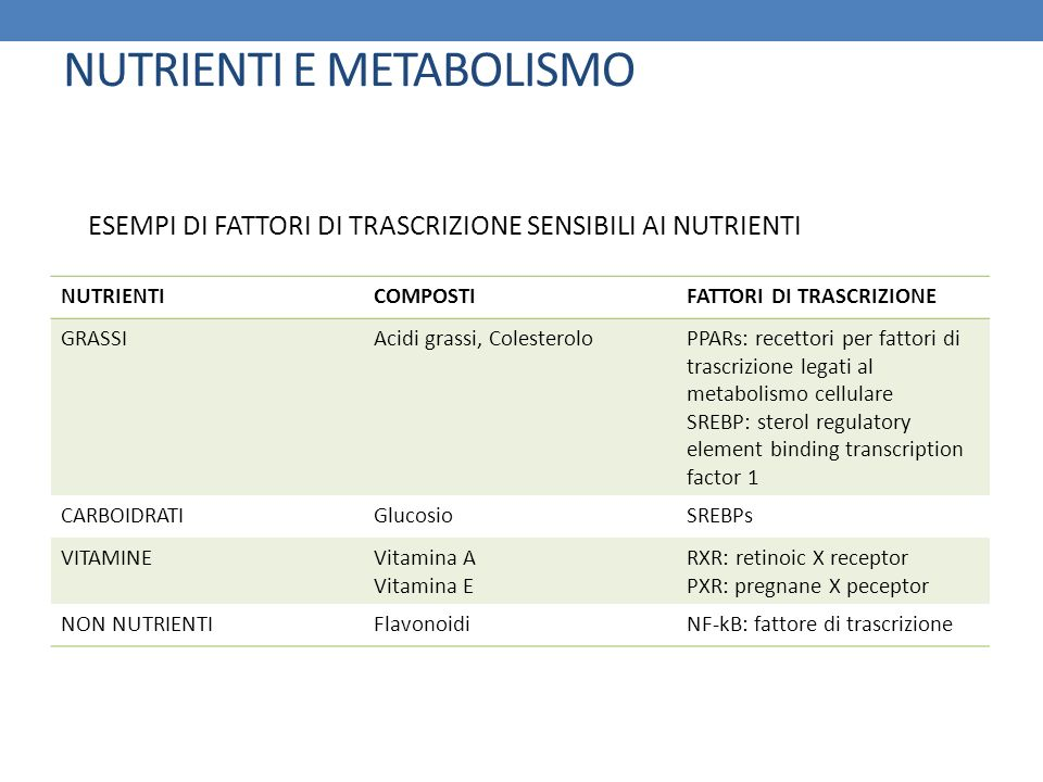 NUTRIENTI E METABOLISMO