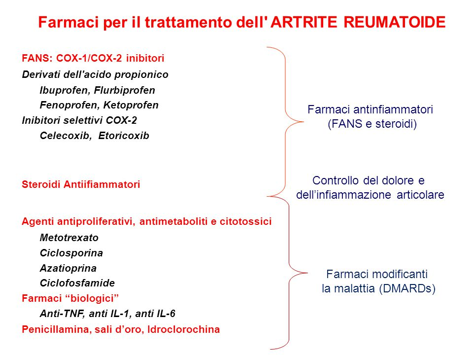 Quali sono i FARMACI utilizzati nella cura delle malattie reumatiche ?