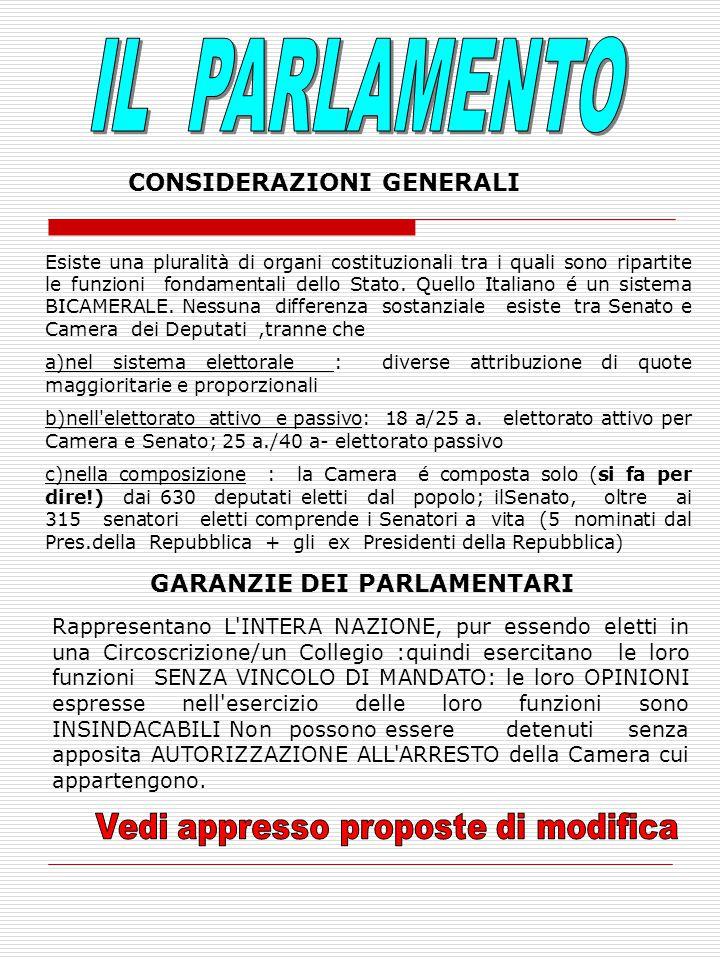 Vedi appresso proposte di modifica ppt scaricare for Composizione parlamento italiano
