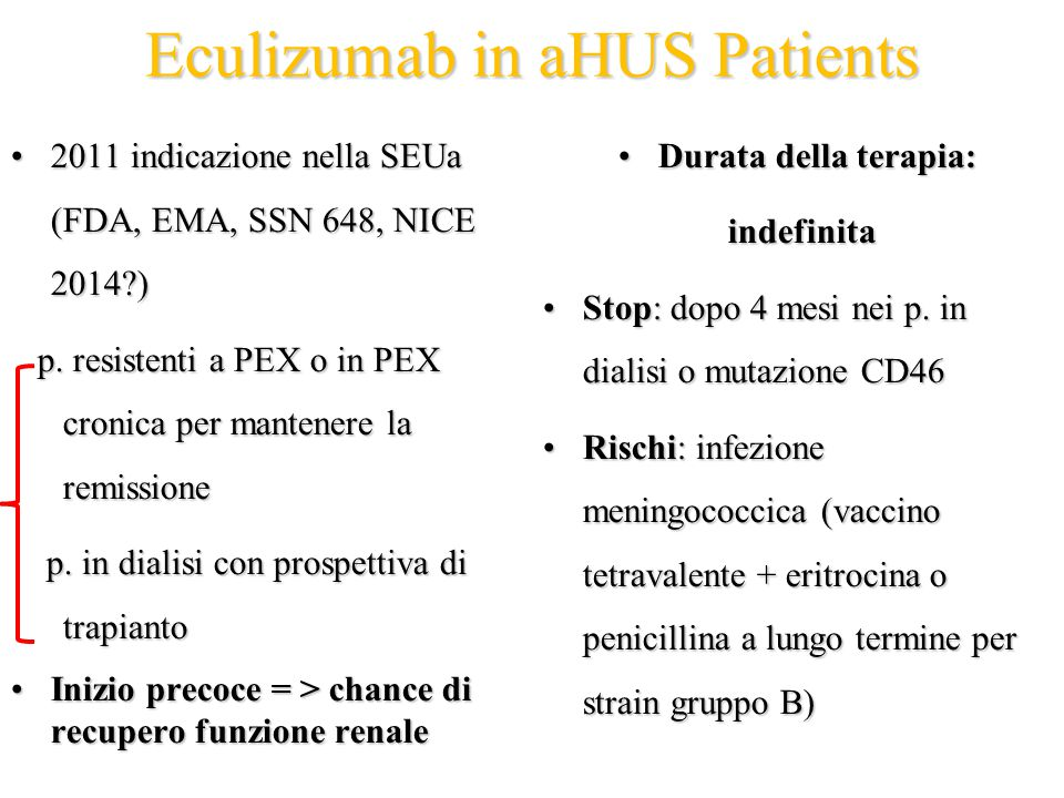 Eculizumab in aHUS Patients