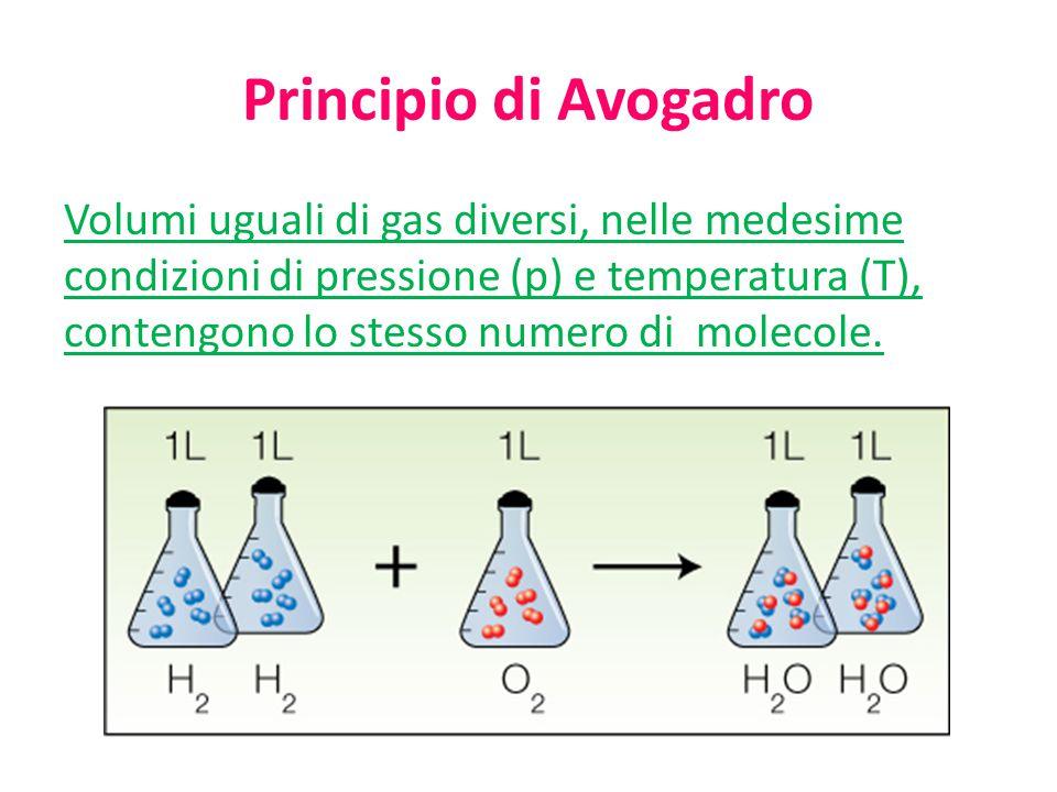 La quantit chimica ppt video online scaricare - Volumi uguali di gas diversi ...