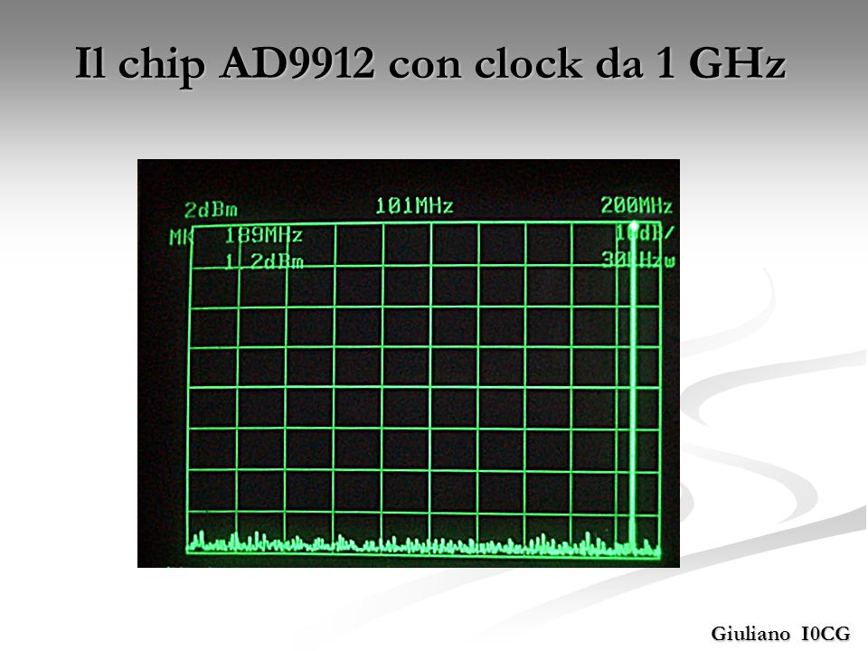 Il chip AD9912 con clock da 1 GHz