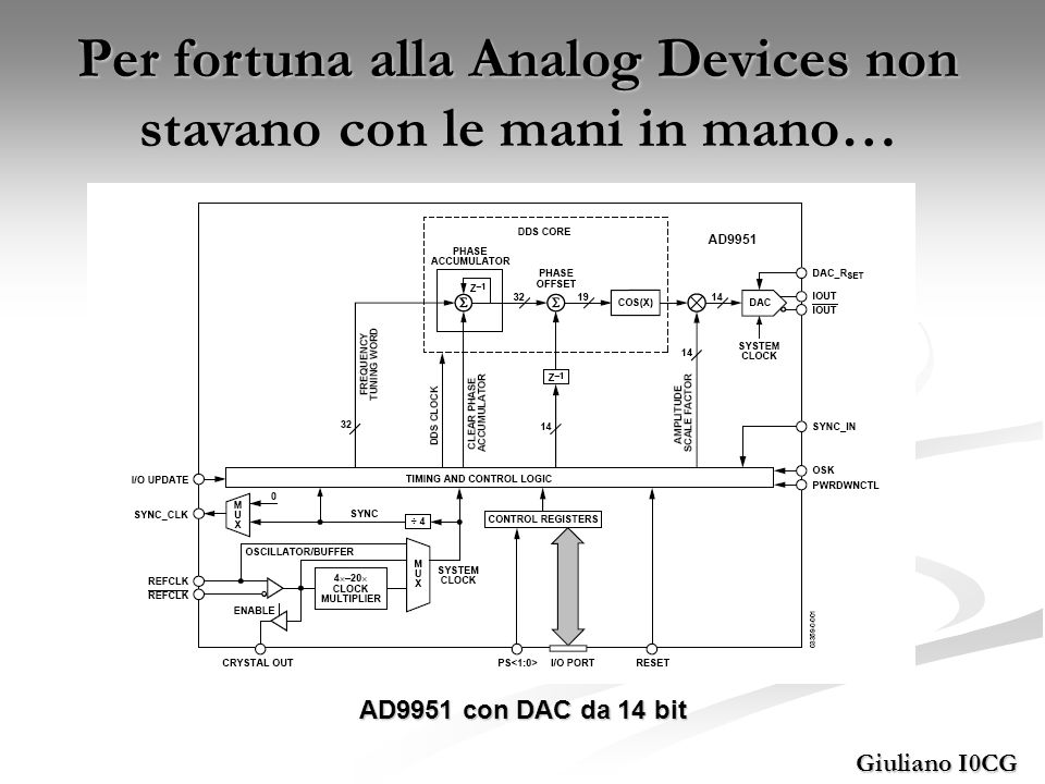 Per fortuna alla Analog Devices non stavano con le mani in mano…